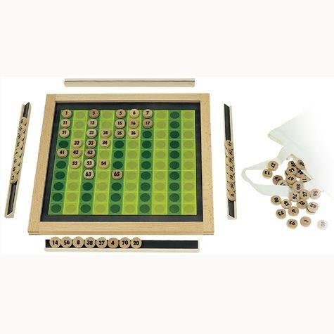 100-Zahlen-Spiel / Hundertfeld