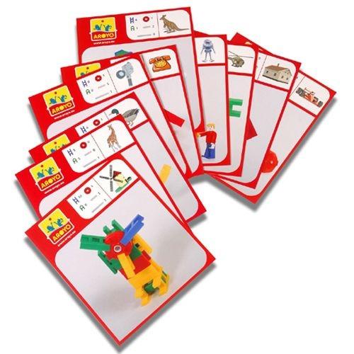 Aroyo - Modellkarten